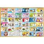Alef Bais educational colorful wall poster (Level 1), with LOSHON-KODESH keywords & beautiful pictures, for kids at school/home  High quality, fully laminated. LK1-B