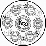 Seder Plate Jerusalem 6414