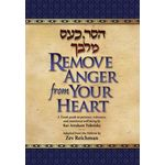 Remove Anger from Your Heart RAHH